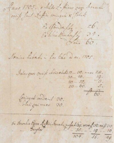 Sterbebuch der Pfarrei Gmund (AEM M2359); Foto: Archiv und Bibliothek des Erzbistums München und Freising. Blogparade #Deutungskämpfe