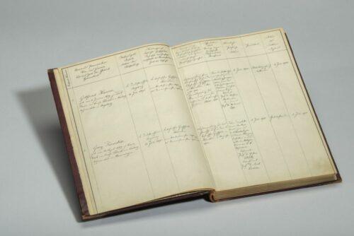 Das erste Promotionsbuch der Technischen Hochschule München von 1901 (Foto: Uli Benz   TUM.Archiv). Blogparde #Deutungskämpfe